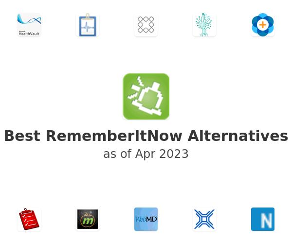 Best RememberItNow Alternatives