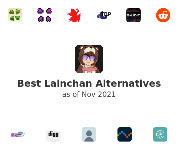 Best Lainchan Alternatives