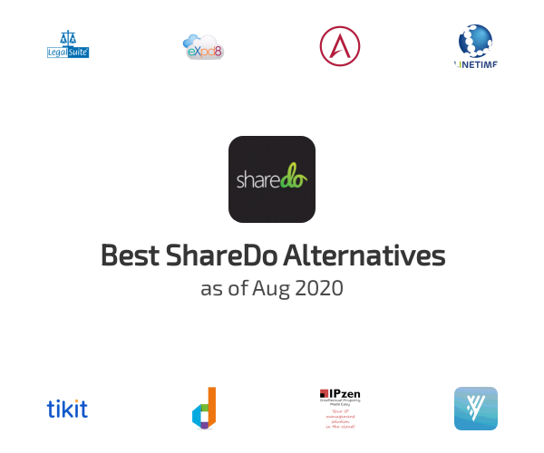 Best ShareDo Alternatives