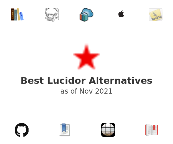Best Lucidor Alternatives