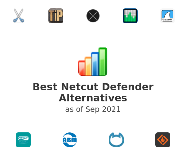 Best Netcut Defender Alternatives