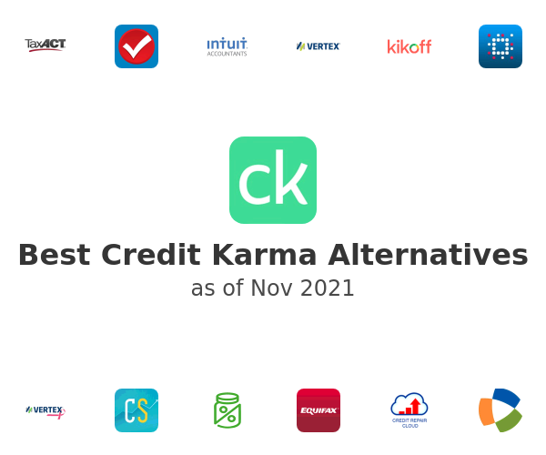 Best Credit Karma Alternatives