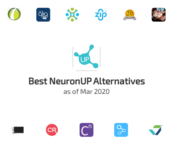 Best NeuronUP Alternatives
