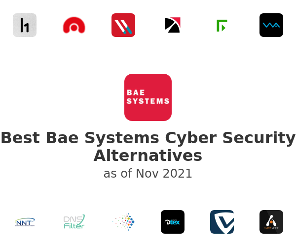 Best Bae Systems Cyber Security Alternatives