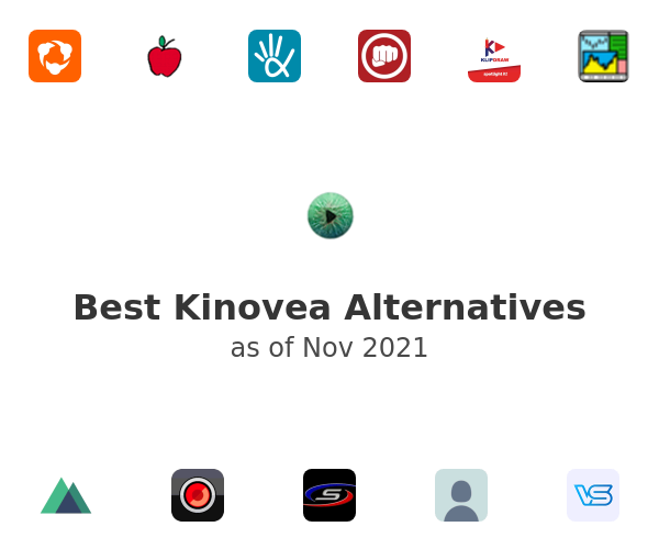 Best Kinovea Alternatives