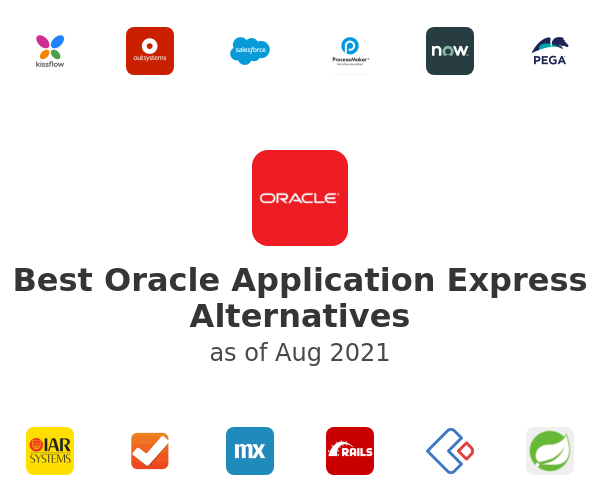 Best Oracle Application Express Alternatives