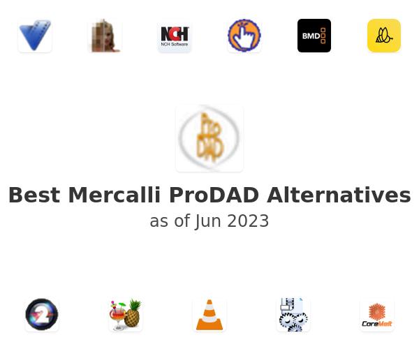 Best Mercalli ProDAD Alternatives