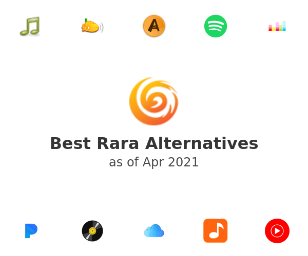 Best Rara Alternatives