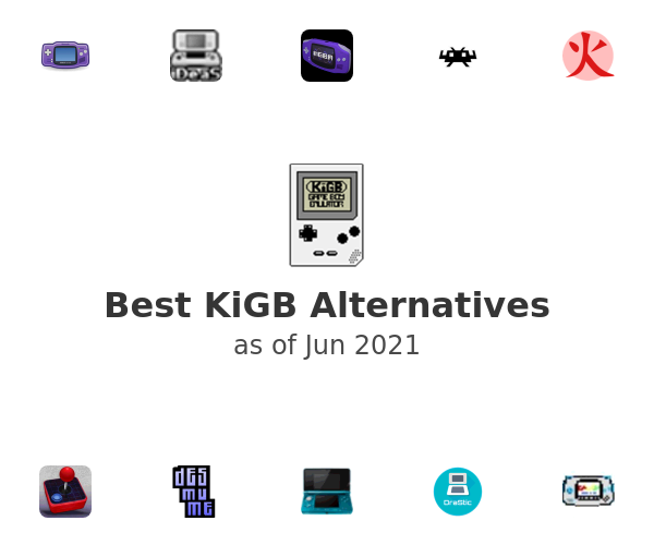 Best KiGB Alternatives