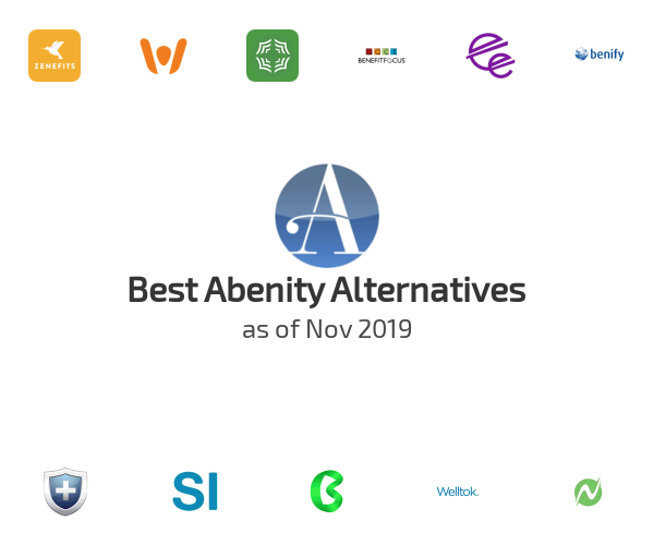 Best Abenity Alternatives