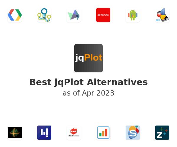 Best jqPlot Alternatives