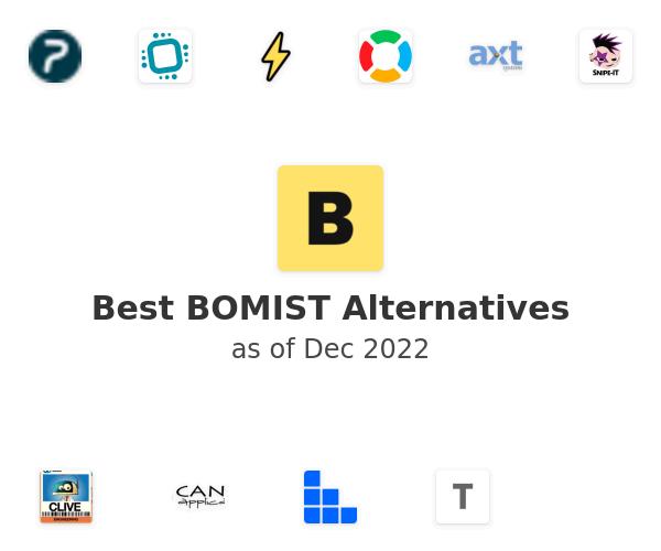 Best BOMIST Alternatives