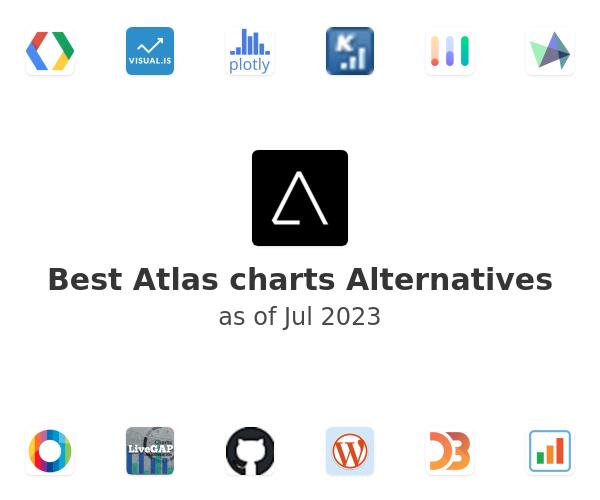 Best Atlas charts Alternatives