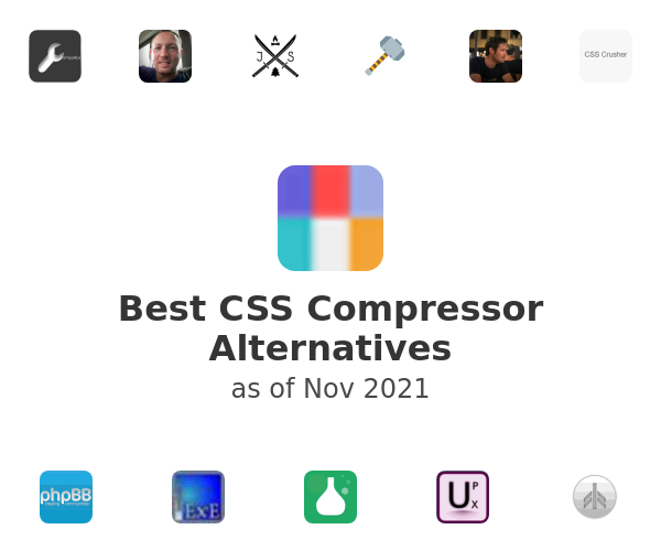 Best CSS Compressor Alternatives