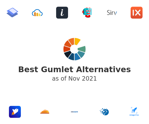 Best Gumlet Alternatives