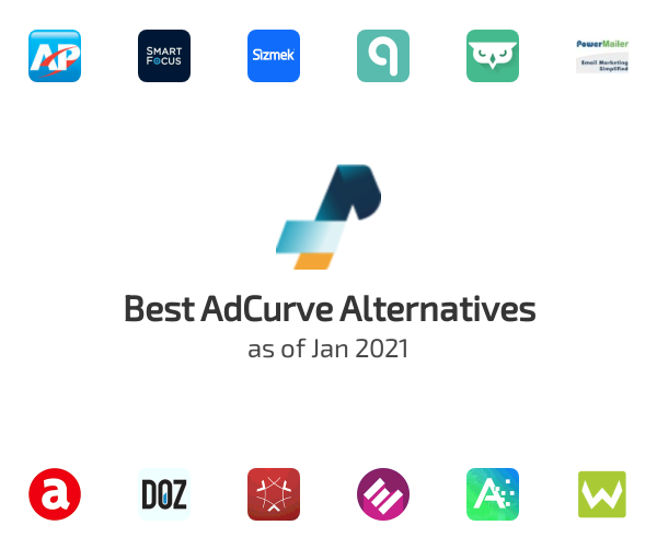 Best AdCurve Alternatives