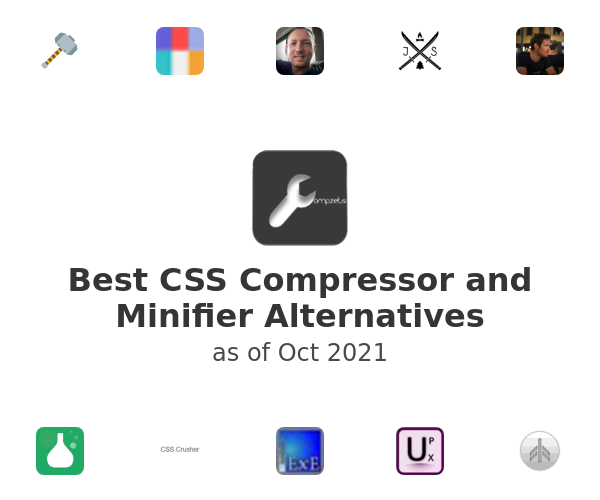 Best CSS Compressor and Minifier Alternatives