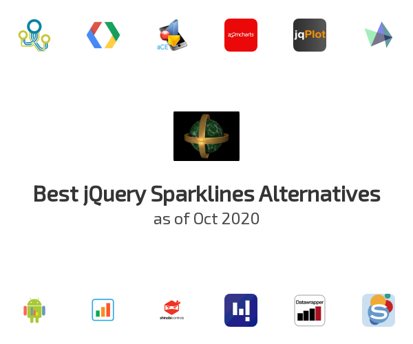 Best jQuery Sparklines Alternatives