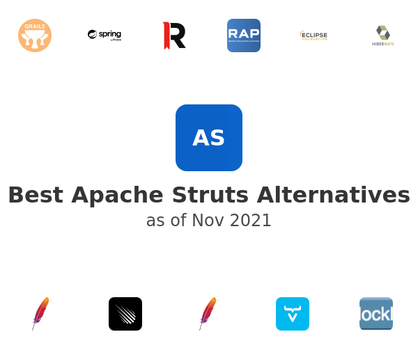 Best Apache Struts Alternatives