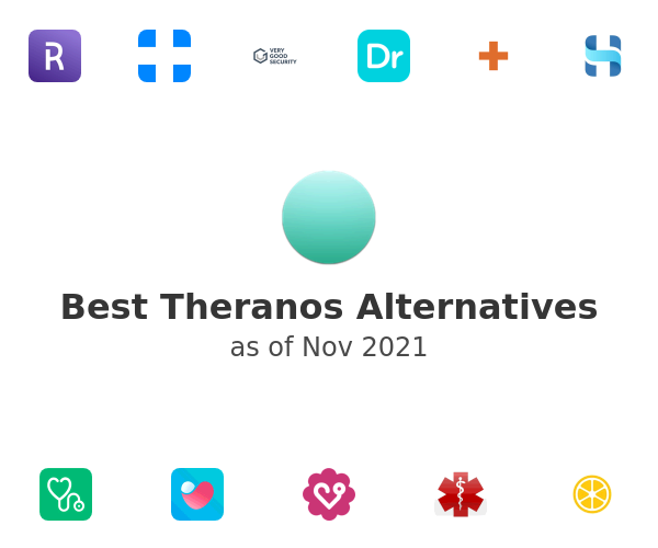 Best Theranos Alternatives