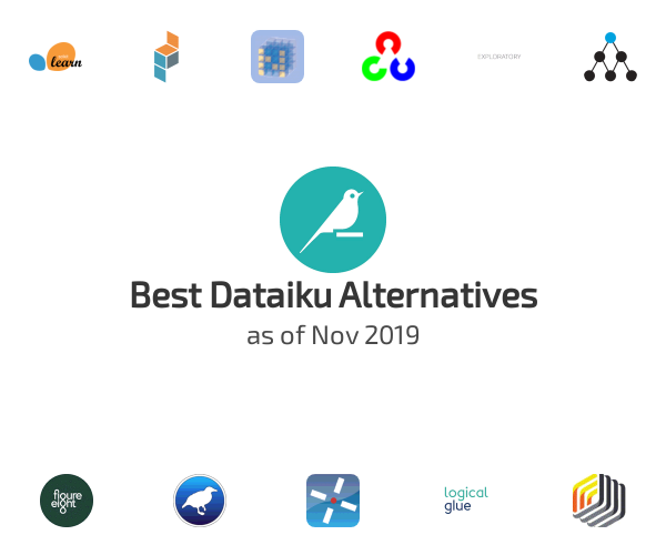 Best Dataiku Alternatives