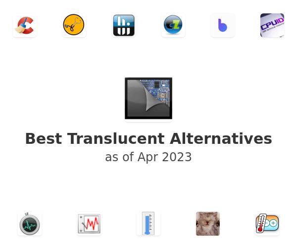 Best Translucent Alternatives