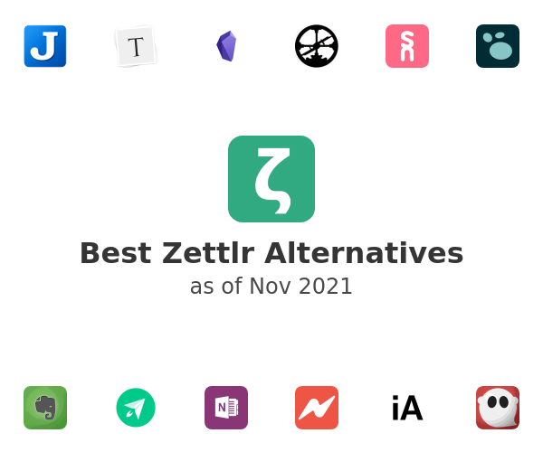 Best Zettlr Alternatives