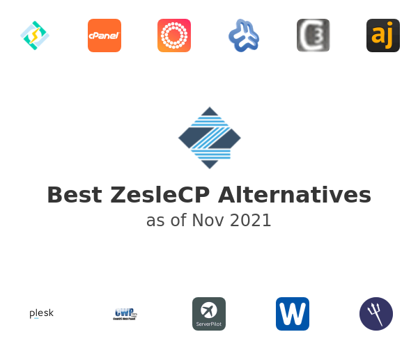 Best ZesleCP Alternatives