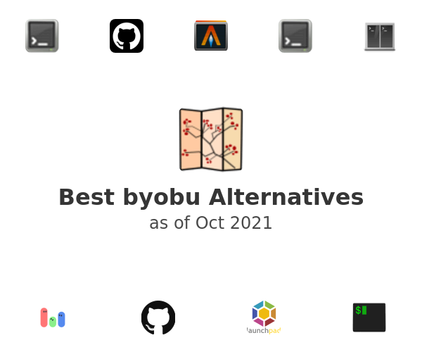 Best byobu Alternatives