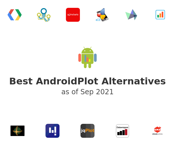 Best AndroidPlot Alternatives