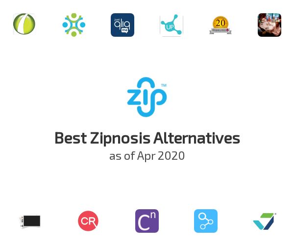 Best Zipnosis Alternatives