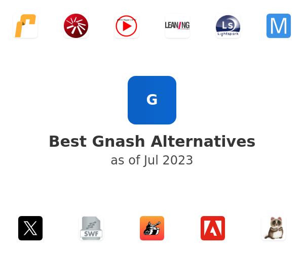 Best Gnash Alternatives