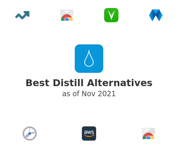 Best Distill Alternatives