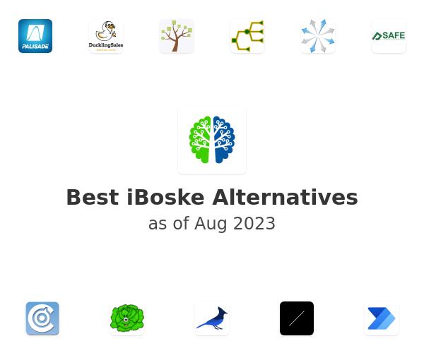 Best iBoske Alternatives