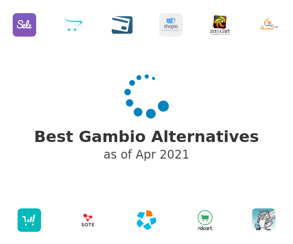 Best Gambio Alternatives