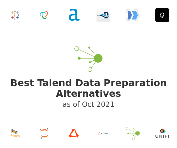 Best Talend Data Preparation Alternatives