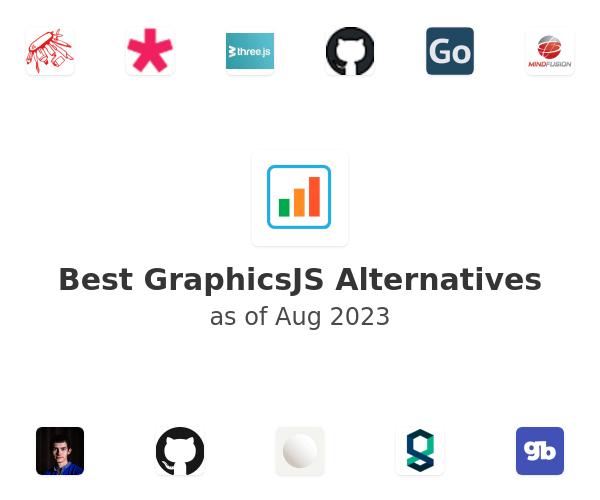 Best GraphicsJS Alternatives