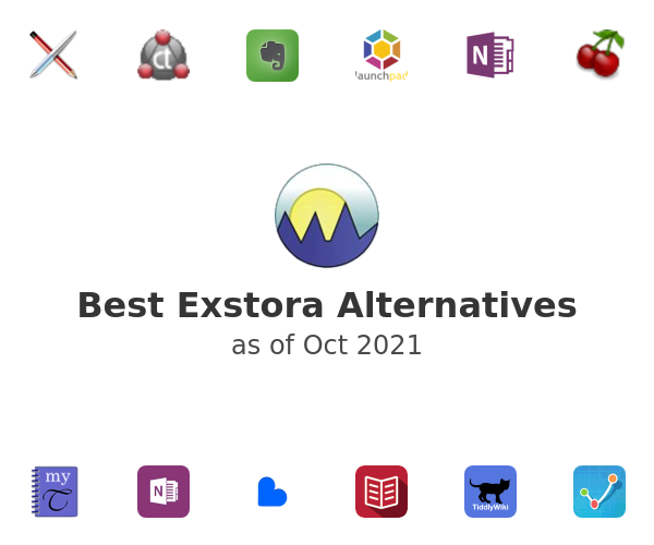 Best Exstora Alternatives