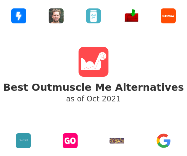 Best Outmuscle Me Alternatives