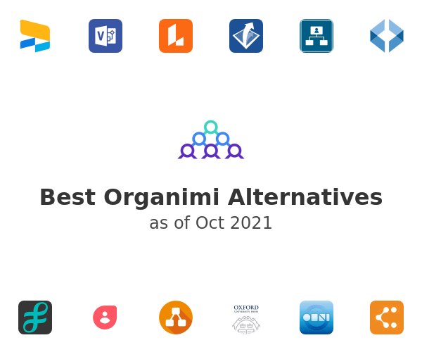 Best Organimi Alternatives
