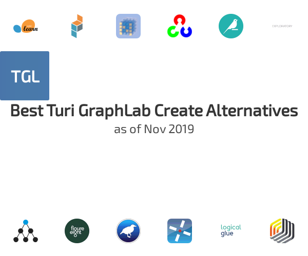 Best Turi GraphLab Create Alternatives