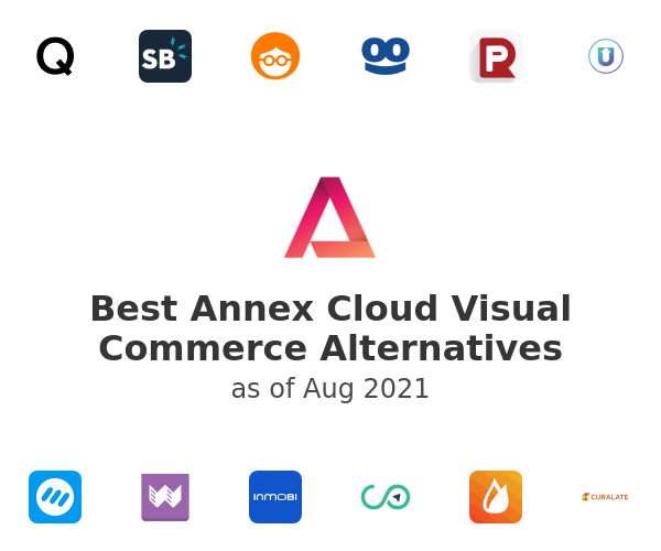 Best Annex Cloud Visual Commerce Alternatives