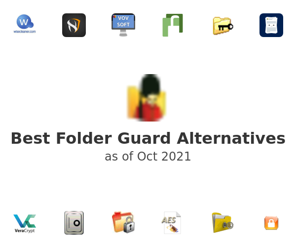 Best Folder Guard Alternatives