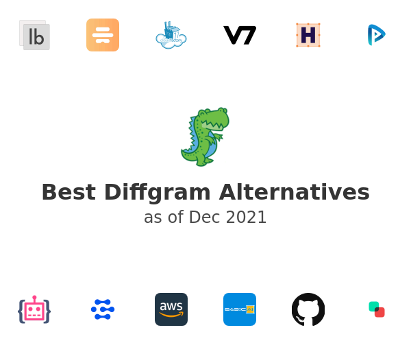 Best Diffgram Alternatives