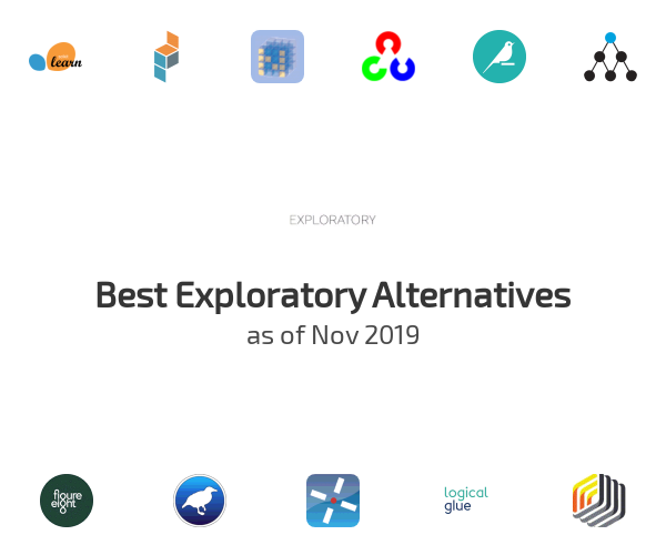 Best Exploratory Alternatives