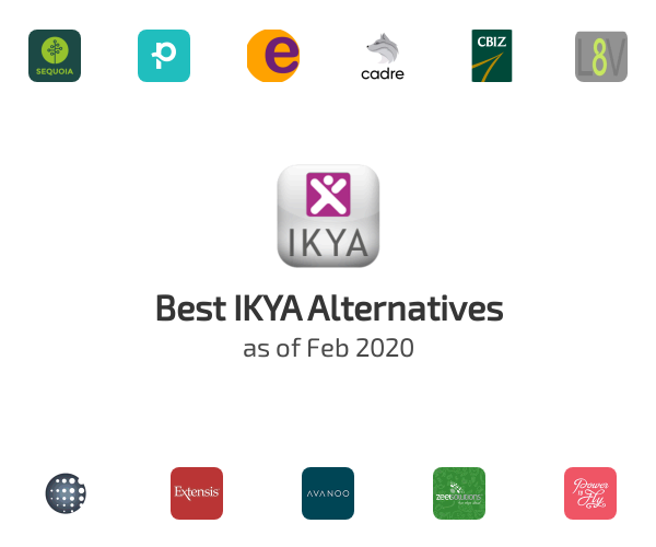 Best IKYA Alternatives