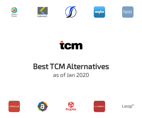 Best TCM Alternatives