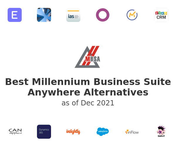Best Millennium Business Suite Anywhere Alternatives