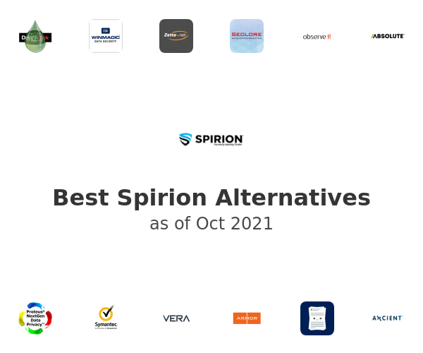 Best Spirion Alternatives