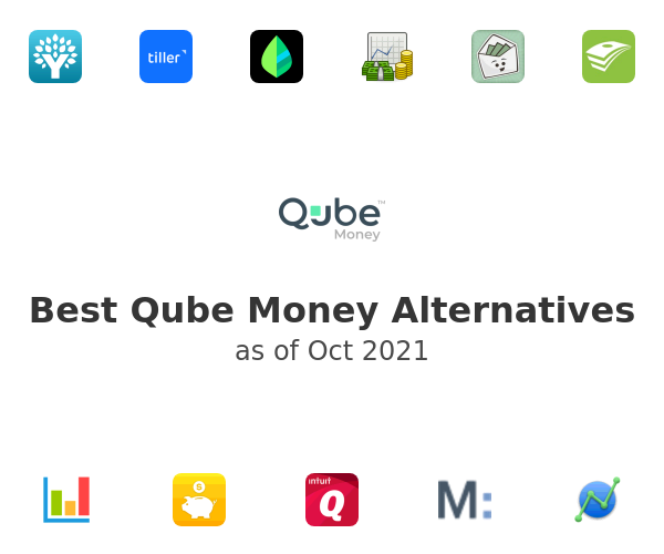 Best ProActive Budget Alternatives